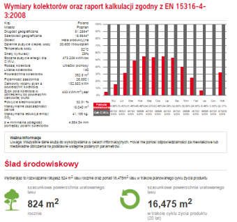Raport_Solarny_Hoval