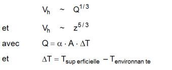 Calcul courants thermiques pour choix du système de ventilation