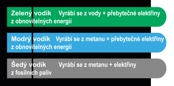 insights_vodik_cz-1.png