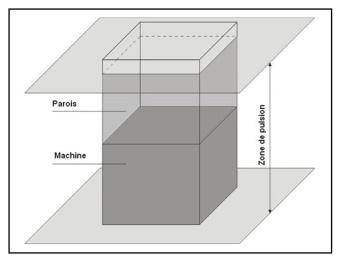 parois-verticales-pour-r--duction-des---coulements-thermiques.jpg