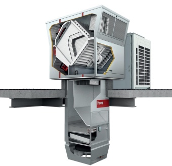 Ventilacijska jedinica RoofVent® RP