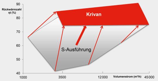 krivan-zu-s-typ2_v1.png