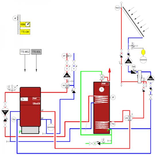 ultrasol---ultragas--solardirekt---multival.png