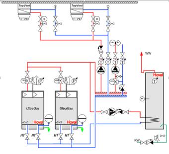 Schéma hydraulique du système de ventilation chauffage Hoval pour entrepôt logistique