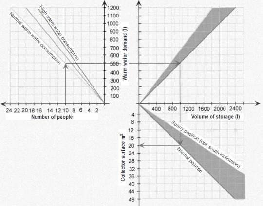 solar-diagram-dhw.jpg
