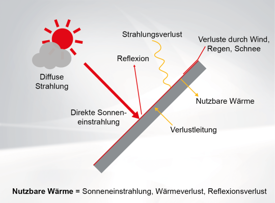 solar_heating-system_de.png