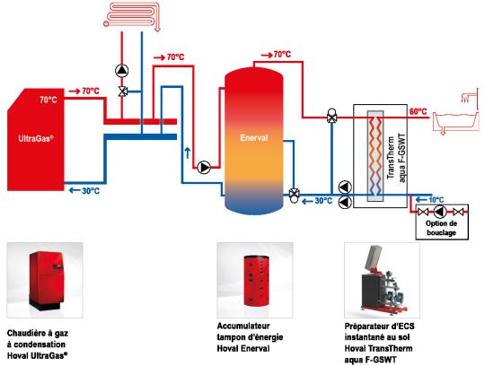 sch--ma-hydraulique-chaudi--re-ultragas---accumulateur-enerval--.png
