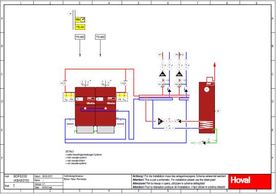 Système de chauffage et préparation ECS économique Hoval