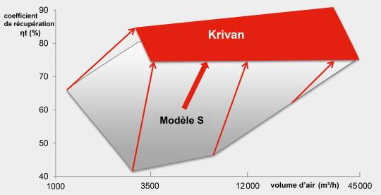 krivan-zu-s-typ2_v2_fr.png