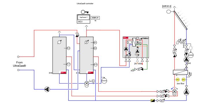 schema-settimo-milanese_solare.jpg