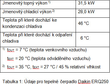 Tabulka 1